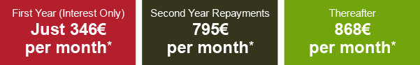 First year (interest only) Just 346? per month*; Second year repayments 795? per month*; Thereafter 868? per month*